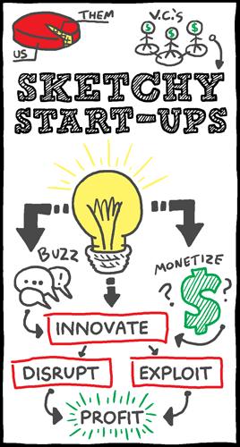 Sketchy Start-Ups